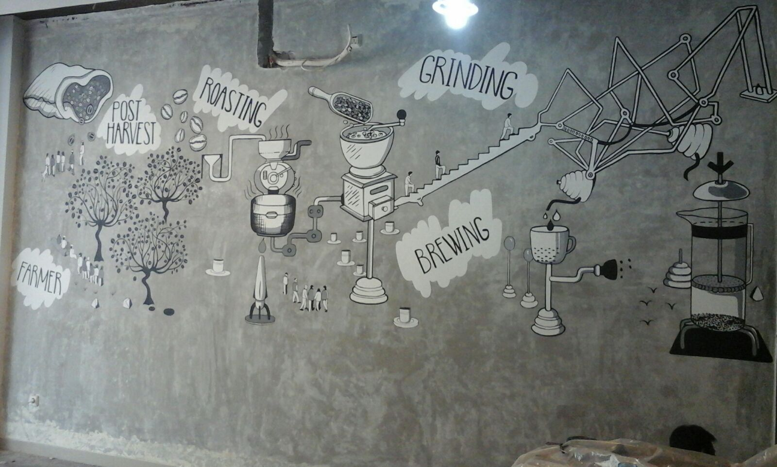 Mural Wall Painting Trend For Coffeeshop Around Jakarta Design Dan Painting Service From Imural Imural